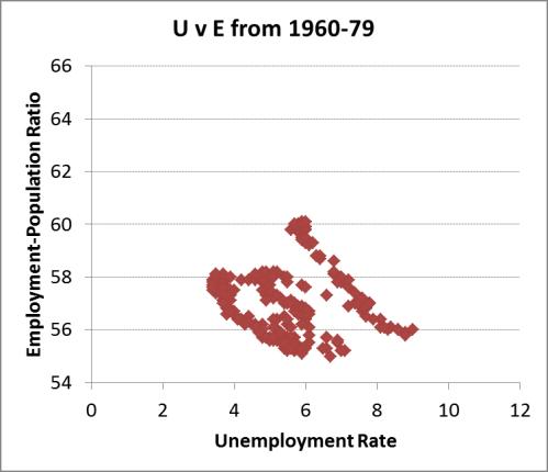 EvU charts_16620_image003